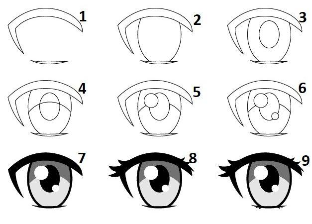 Como desenhar olhos de Anime Femininos