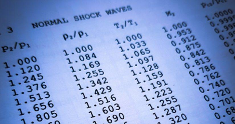 Demonstrativos financeiros das empresas